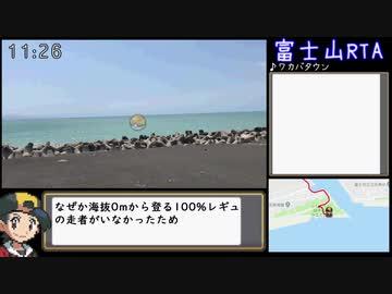 富士山100%RTA 17時間35分【前編】