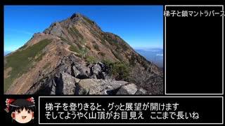 八ヶ岳攻略RTA(リアル登山アタック)第1部