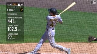 【MLB】メジャーの投手のホームラン集(2019年)※大谷除く