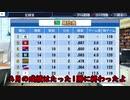 【ゆっくり実況】阪神2軍メンバーで優勝を目指す#1【パワプロ2019】