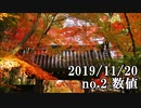 ショートサーキット出張版読み上げ動画5147