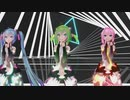 MMD IceCream Cake By Red Velvet Ft. Vocaloid Appends
