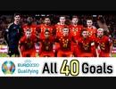 EURO2020予選 ベルギー代表全40ゴール