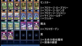 【ゆっくり実況】デュエルリンクスプレイ動画(アロマ編その2)