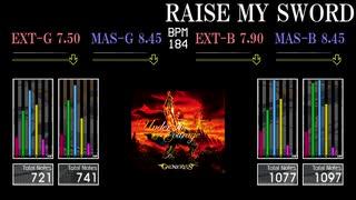 【GITADORA】RAISE MY SWORD【Re:EVOLVE】