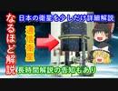 【ゆっくり解説】日本の宇宙解説の歴史 その18 通信衛星さくら3号の詳細をちょっとだけ 長時間解説の告知もあるよ
