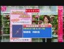 NHK緊急地震速報 19年12月18日