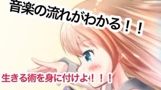 流れのTSD / ONE  【オリジナル】