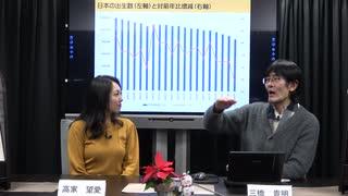 三橋TV第175回【アベショックが始まった(前編)景気動向指数の衝撃!】