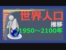 【世界の人口】150年間の世界の人口 ~ランキング~