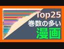 【マンガ】過去50年間の単行本巻数の多いマンガ トップ25(1968~2019) ~ランキング~