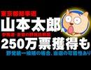 【東京都知事選】山本太郎氏が野党統一候補で出馬したら?- 250万票獲得で当選の可能性も