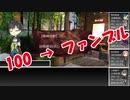 【ゆっくりCoC】文豪達とホラーショウ!6