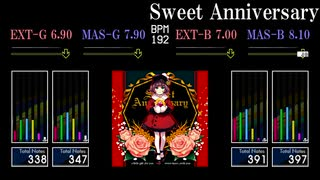 【GITADORA】Sweet Anniversary【NEX+AGE】