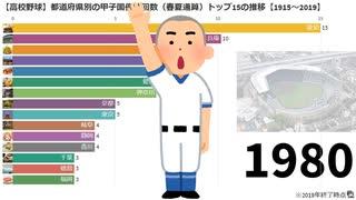 【高校野球】都道府県別の甲子園優勝回数