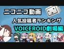 VOICEROID劇場人気投稿者ランキング【全期間】