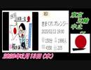 12-A 桜井誠、東京五輪中止 ~オレンジラジオ2020年2月13日(木)菜々子の独り言