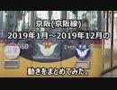 京阪 (京阪線) 2019年1月~2019年12月の動きをまとめてみた。