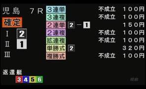 競艇 2020年2月22日児島7R GⅢオールレディース 4艇フライング