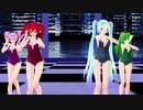 【重音テト 櫻花アリス 小春音アミ 初音ミク】ドレミファロンド【MMD】