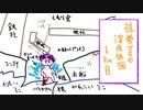 【DMC5】弦巻マキの深夜徘徊 6km目