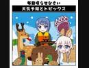 天気予報Topicsまとめ2020/02/19~2020/02/25