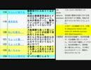 第33回大阪都構想(特別区設置)協議会・特別区「中央」「北」の名称変えず、特別区の防災体制の意見が激しく対立・賛成派の大阪維新の会、反対派大阪自民党・共産党・大石あきこ衆院選候補(れいわ新選組)の回