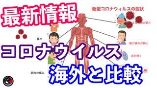 新型コロナウイルスの最新情報‼️イタリアからは〇〇が消えた。。。2020年3月1日