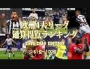 【欧州サッカー】4大リーグ通算得点ランキング51位〜100位