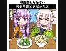 天気予報Topicsまとめ2020/03/04~2020/03/10