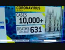 イタリアの感染者が10149人死者は631人...国内全域に移動制限発令