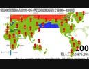 世界全6地域別の人口ランキング推移と将来予測  【1950~2100】
