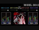 【GITADORA】MODEL DD13【NEX+AGE】