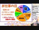 樋口楓のお仕事がある日のスケジュール「食事は移動中」「人...