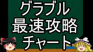 グラブル最速攻略チャートその①【ゆっくり