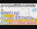 3月 バーチャルYouTuber 新規登録数・視聴数ランキング 2020年