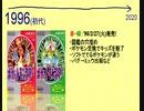 ポケモンの歴史~全8世代24年分語る!~
