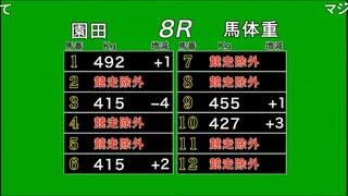 【園田競馬】7頭除外の5頭立てでも複勝3着