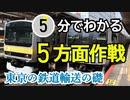 【東京の鉄道輸送の礎】5分でわかる通勤五方面作戦
