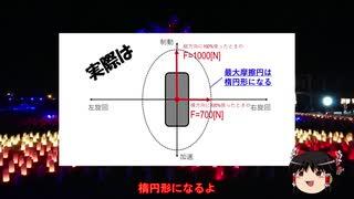 【ゆっくりモータースポーツ物理解説】タ