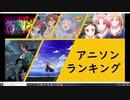 超個人的2020年冬アニメランキング 3/3