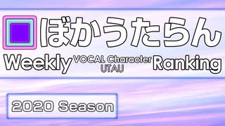 週刊VOCAL CharacterとUTAUランキング #654・596