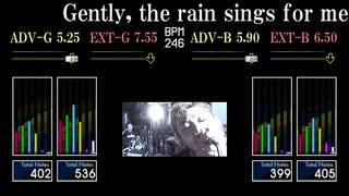 【GITADORA】Gently, the rain sings for
