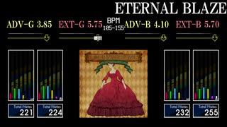 【GITADORA】Eternal Blaze【XG3】