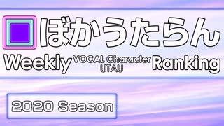 週刊VOCAL CharacterとUTAUランキング #656・598