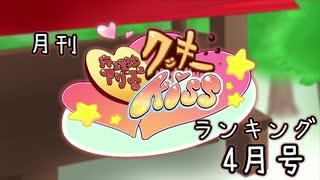 月刊クッキー☆ランキング2020年4月号
