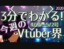 【4/26~5/2】3分でわかる!今週のVTuber界【佐藤ホームズの調査レポート】