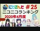にじさんじニコニコランキング #25 2020年4月度