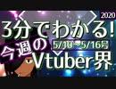 【5/10~5/16】3分でわかる!今週のVTuber界【佐藤ホームズの調査レポート】