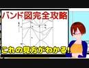 固体物理連続講義出張版「バンド図の見方1-バンド図とは?-」【VRアカデミア】